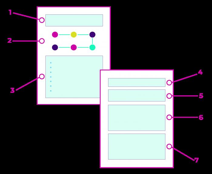 Lab Protocols
